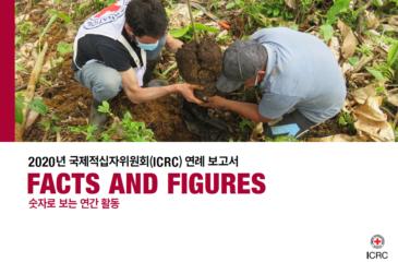 2020년 ICRC 연례 보고서- 숫자로 보는 연간 활동